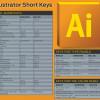 Illustrator CS5 cheat sheet (shortcuts)
